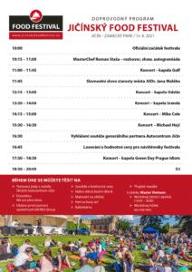 Jičínský Food Festival - Doprovodný program 2021